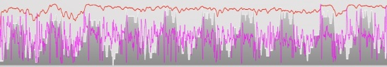 Anthony's race to sprint for victory, 338NP in a cyclingrace with quite some peaks up to500watt made the day!